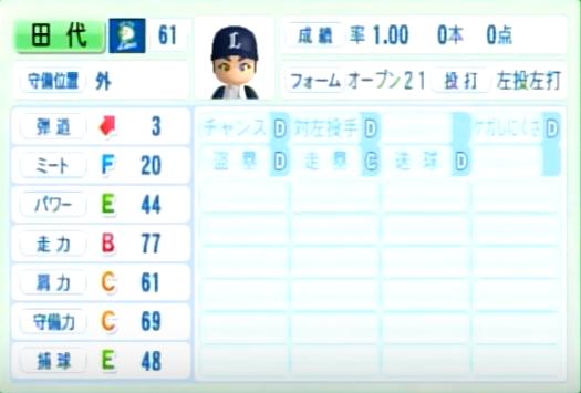 田代_西武ライオンズ_パワプロ能力データ_2014年シーズン終了時