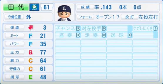 田代_西武ライオンズ_パワプロ能力データ_2016年シーズン終了時