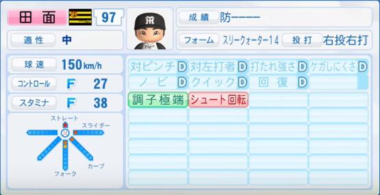 田面_阪神タイガース_パワプロ能力データ_2016年シーズン終了時