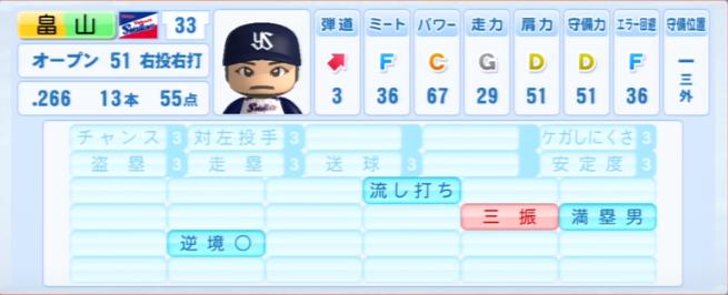 畠山和洋_ヤクルトスワローズ_パワプロ能力データ_2013年シーズン終了時