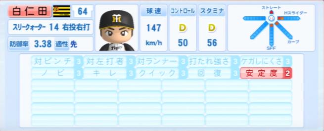 白仁田_阪神タイガース_パワプロ能力データ_2013年シーズン終了時