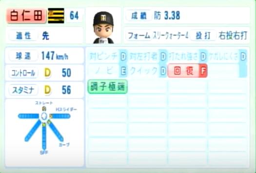 白仁田_阪神タイガース_パワプロ能力データ_2014年シーズン終了時