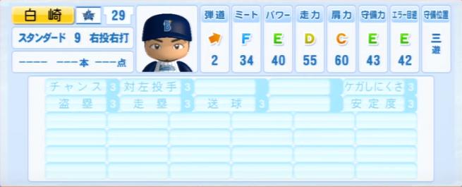 白崎_横浜DeNAベイスターズ_パワプロ能力データ_2013年シーズン終了時