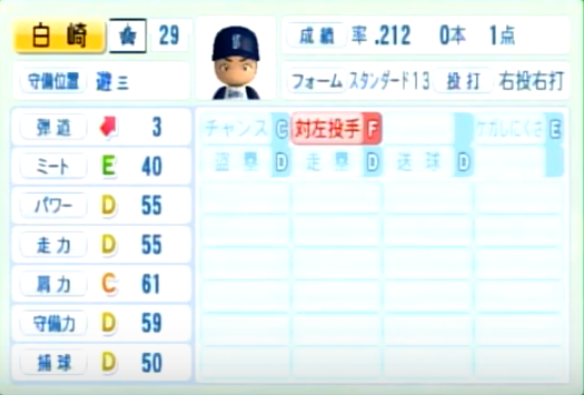 白崎_横浜DeNAベイスターズ_パワプロ能力データ_2014年シーズン終了時
