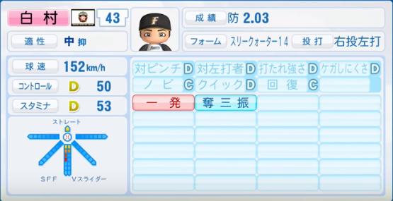 白村_日本ハムファイターズ_パワプロ能力データ_2016年シーズン終了時