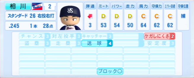 相川亮二_ヤクルトスワローズ_パワプロ能力データ_2013年シーズン終了時