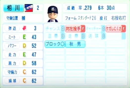 相川亮二_ヤクルトスワローズ_パワプロ能力データ_2014年シーズン終了時