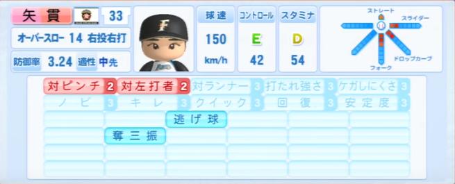 矢貫_日本ハムファイターズ_パワプロ能力データ_2013年シーズン終了時