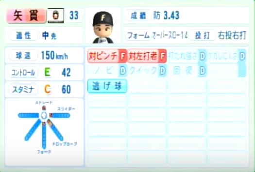 矢貫_日本ハムファイターズ_パワプロ能力データ_2014年シーズン終了時