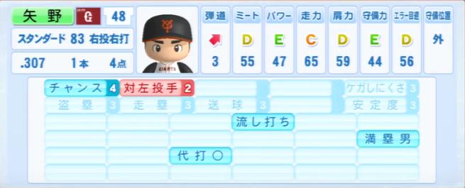 矢野謙次_巨人_パワプロ能力データ_2013年シーズン終了時