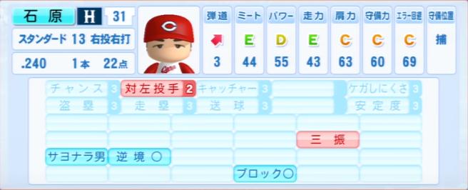 石原 _広島カープ_パワプロ能力データ_2013年シーズン終了時