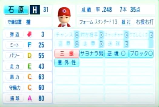 石原_広島カープ_パワプロ能力データ_2014年シーズン終了時