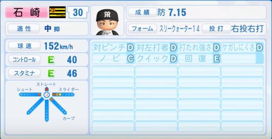 石崎剛_阪神タイガース_パワプロ能力データ_2016年シーズン終了時