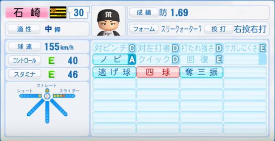 石崎剛_阪神タイガース_パワプロ能力データ_2017年シーズン終了時