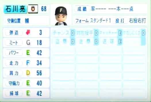 石川亮_日本ハムファイターズ_パワプロ能力データ_2014年シーズン終了時