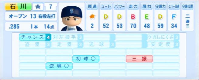 石川雄洋_横浜DeNAベイスターズ_パワプロ能力データ_2013年シーズン終了時