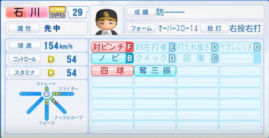 石川_ソフトバンクホークス_パワプロ能力データ_2017年シーズン終了時