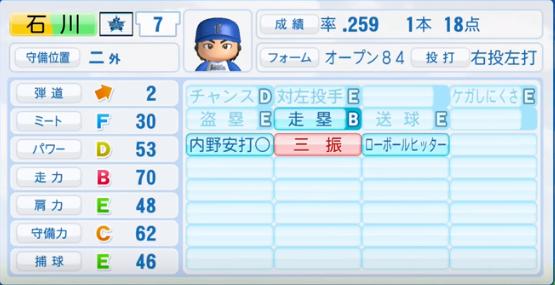 石川_横浜DeNAベイスターズ_パワプロ能力データ_2016年シーズン終了時