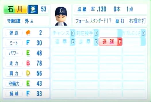 石川_西武ライオンズ_パワプロ能力データ_2014年シーズン終了時