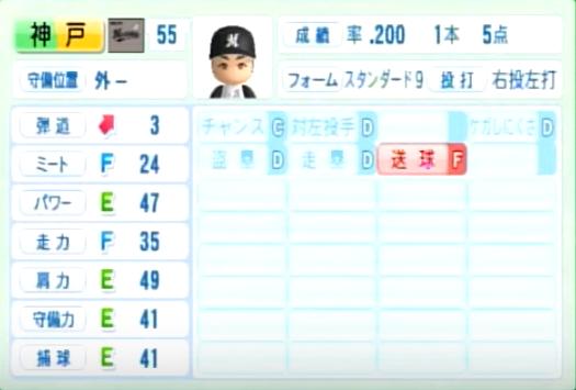 神戸_千葉ロッテマリーンズ_パワプロ能力データ_2014年シーズン終了時