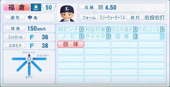 福倉_西武ライオンズ_パワプロ能力データ_2016年シーズン終了時