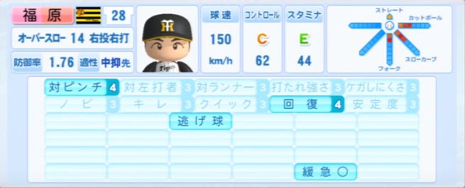 福原忍_阪神タイガース_パワプロ能力データ_2013年シーズン終了時