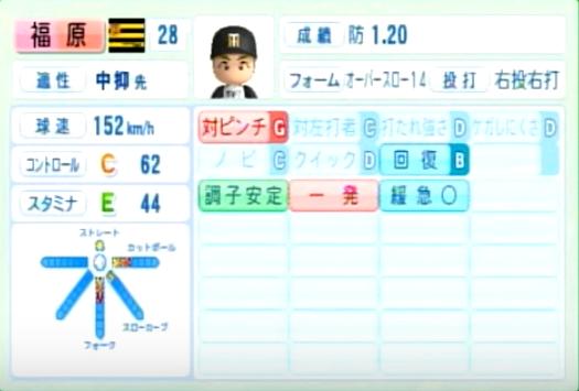 福原忍_阪神タイガース_パワプロ能力データ_2014年シーズン終了時