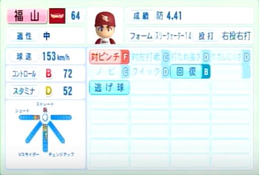 福山_楽天イーグルス_パワプロ能力データ_2014年シーズン終了時