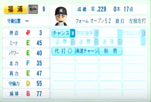 福浦和也_千葉ロッテマリーンズ_パワプロ能力データ_2014年シーズン終了時