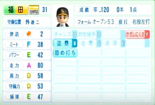 福田秀平_ソフトバンクホークス_パワプロ能力データ_2014年シーズン終了時