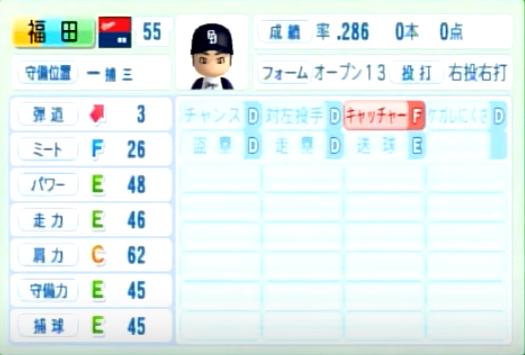 福田_中日ドラゴンズ_パワプロ能力データ_2014年シーズン終了時
