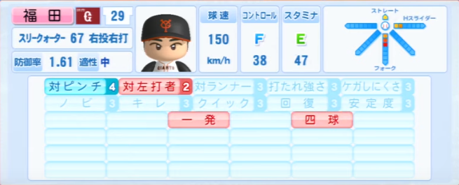 福田_巨人_パワプロ能力データ_2013年シーズン終了時
