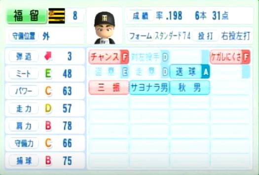 福留孝介_阪神タイガース_パワプロ能力データ_2014年シーズン終了時