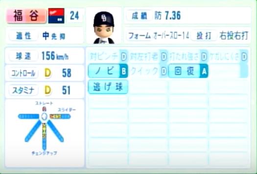福谷浩司_中日ドラゴンズ_パワプロ能力データ_2014年シーズン終了時
