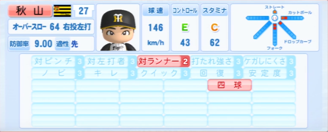 秋山拓巳_阪神タイガース_パワプロ能力データ_2013年シーズン終了時