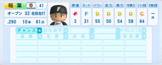 稲葉篤紀_日本ハムファイターズ_パワプロ能力データ_2013年シーズン終了時