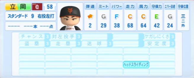 立岡宗一郎_巨人_パワプロ能力データ_2013年シーズン終了時