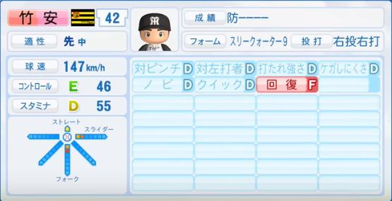 竹安大知_阪神タイガース_パワプロ能力データ_2016年シーズン終了時