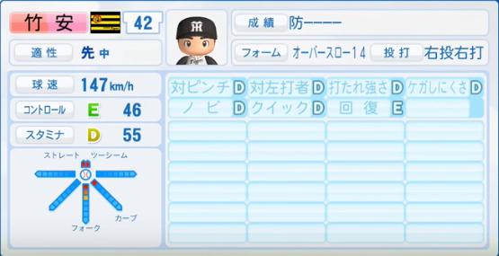 竹安_阪神タイガース_パワプロ能力データ_2017年シーズン終了時