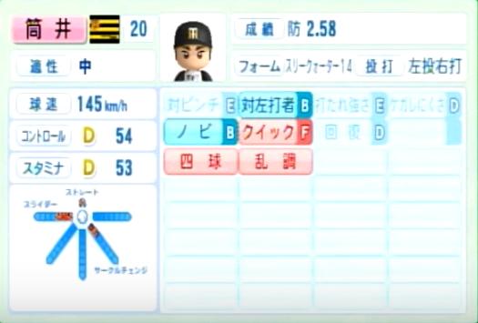 筒井_阪神タイガース_パワプロ能力データ_2014年シーズン終了時