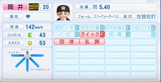 筒井_阪神タイガース_パワプロ能力データ_2016年シーズン終了時