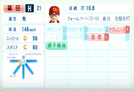 篠田_広島カープ_パワプロ能力データ_2014年シーズン終了時