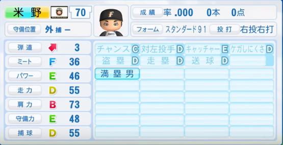 米野_日本ハムファイターズ_パワプロ能力データ_2016年シーズン終了時