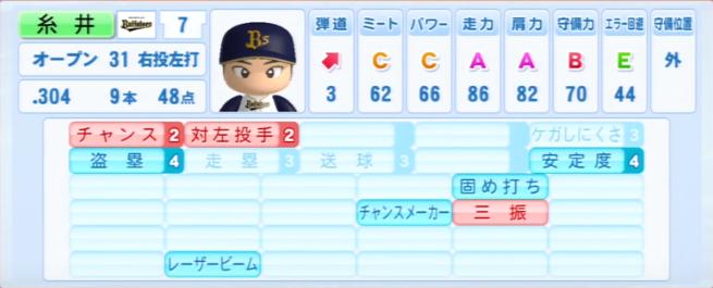 糸井嘉男_オリックスバファローズ_パワプロ能力データ_2013年シーズン終了時