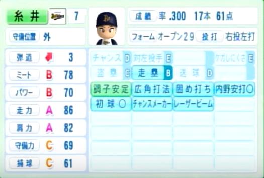 糸井嘉男_オリックスバファローズ_パワプロ能力データ_2014年シーズン終了時