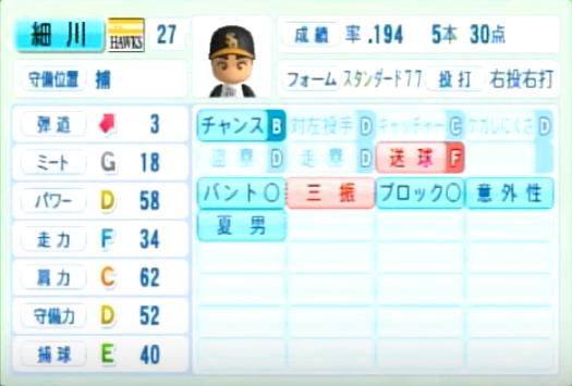 細川_ソフトバンクホークス_パワプロ能力データ_2014年シーズン終了時