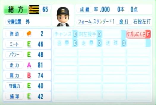 緒方凌介_阪神タイガース_パワプロ能力データ_2014年シーズン終了時