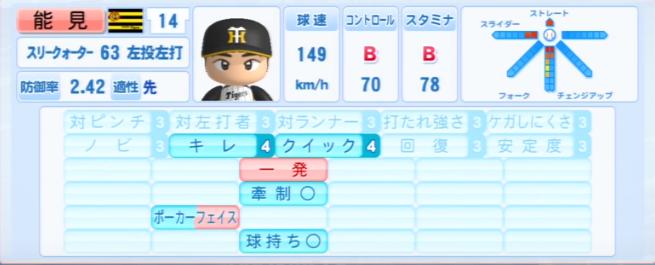 能見篤史_阪神タイガース_パワプロ能力データ_2013年シーズン終了時
