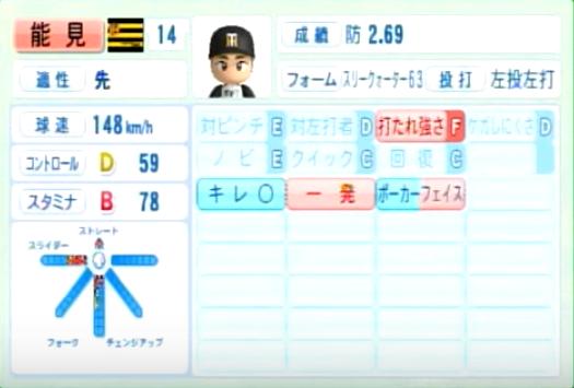 能見篤史_阪神タイガース_パワプロ能力データ_2014年シーズン終了時