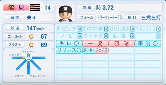 能見篤史_阪神タイガース_パワプロ能力データ_2016年シーズン終了時